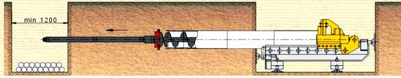 Wiercenie głowicą z nożami odchylnymi i wciskanie rur osłonowych stalowych (w gruntach zwięzłych)