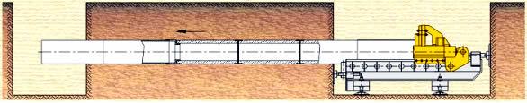 Wciskanie rur instalacyjnych przeciskowych i wypychanie rur osłonowych
