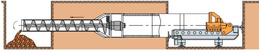 Etap 5 - Wiercenie poszerzaczem z własnym napędem hydraulicznym