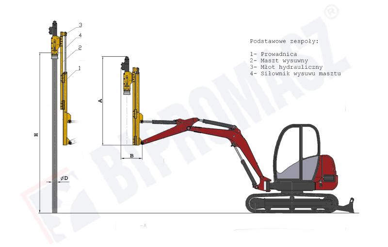 Osprzęt kafarowy koparkowy typu OKK-150 - budowa